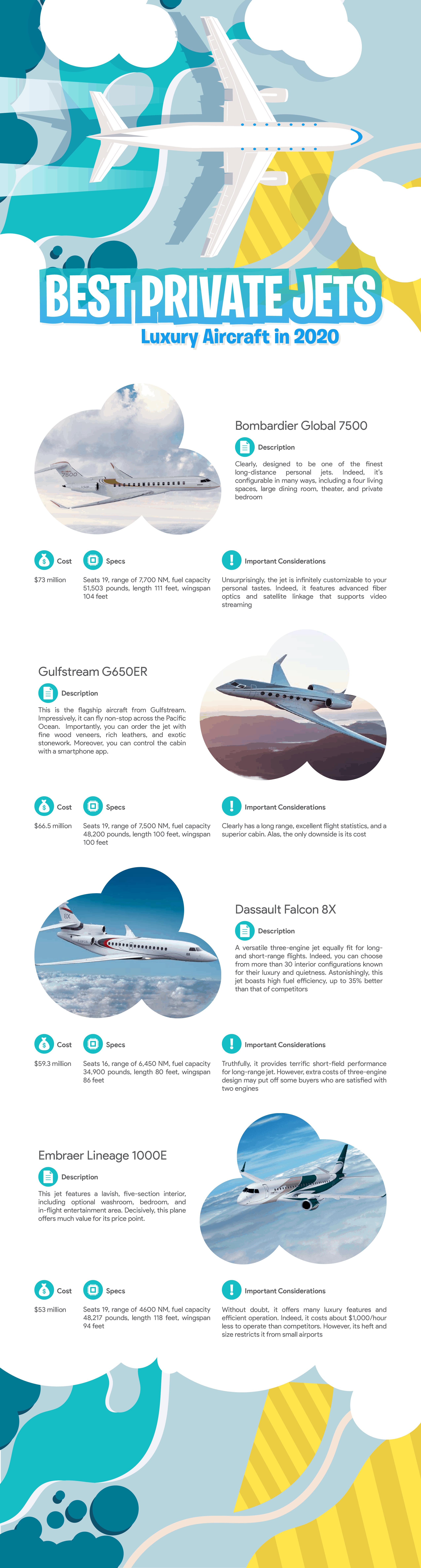 Best 4 Private Jets