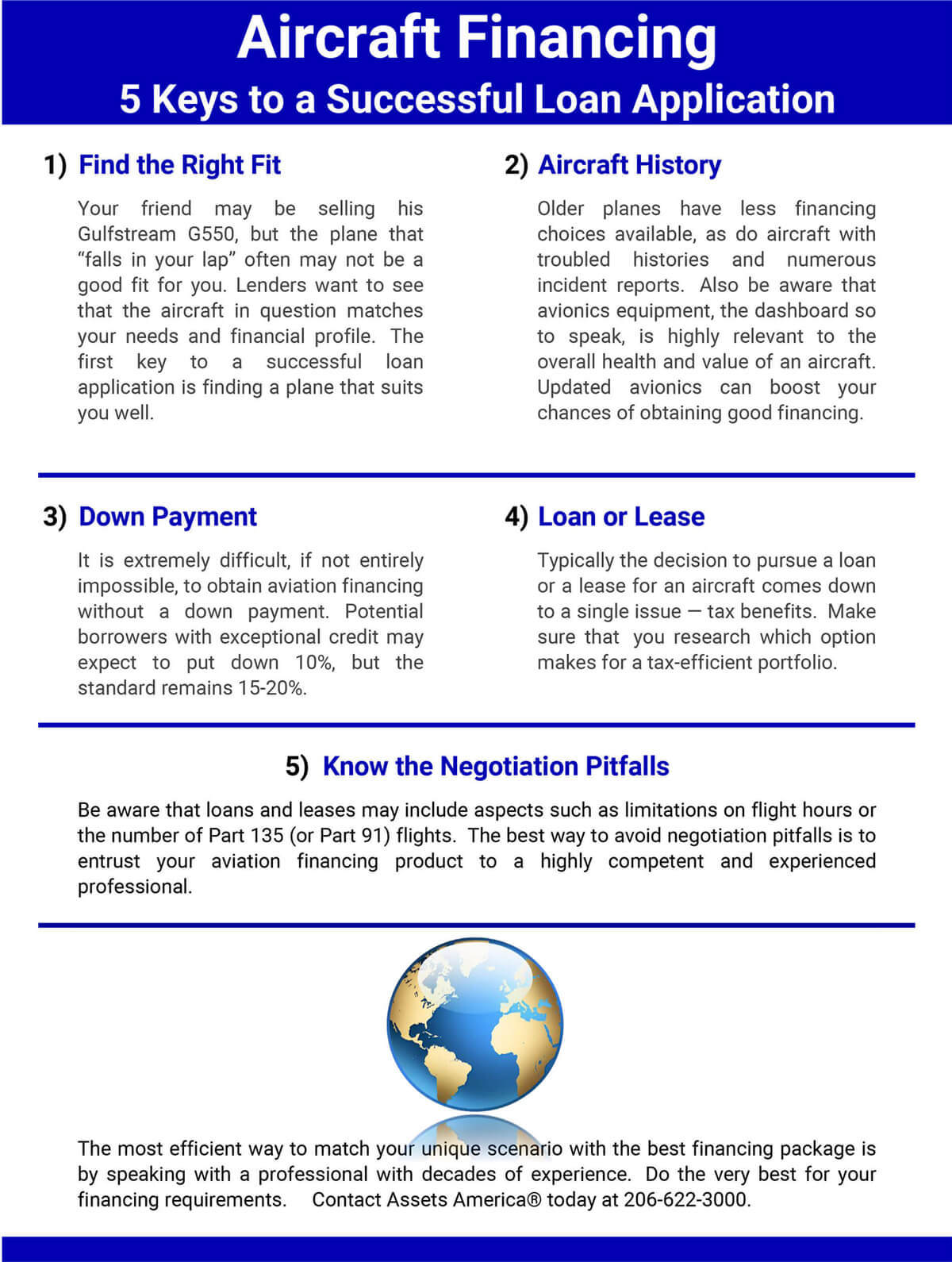 Aircraft Financing Infographic